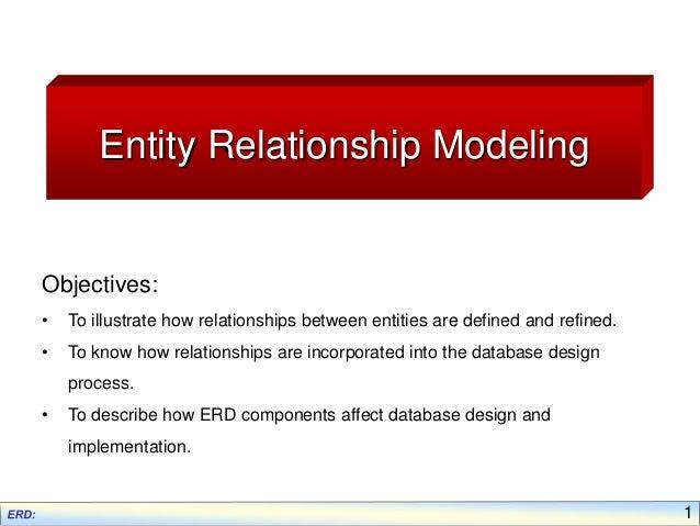 Entity relationship modelling - DE L300