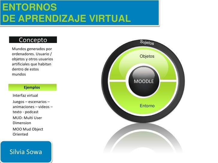 Entornos aprendizaje virtual sowa