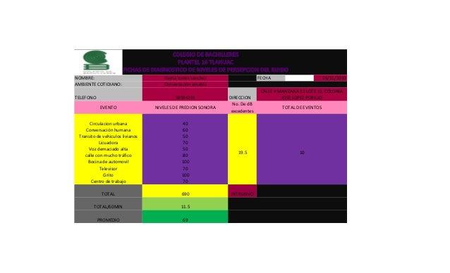 NOMBRE: dayna torres sanchez FECHA 26/11/2010 AMBIENTE COTIDIANO: Conversación amable TELEFONO 58594391 DIRECCION Circulac...