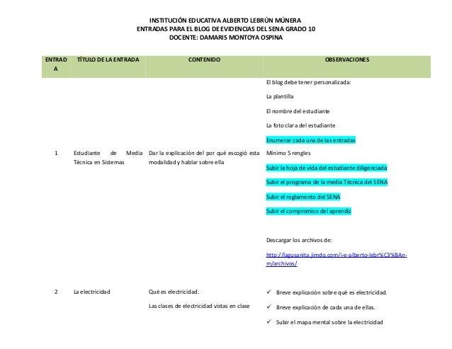 Entradas+del+blog+mts+2012