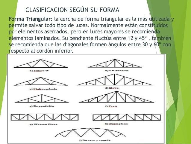 Entramados de cubierta en madera trabajo dariana y eliurd - Cerchas metalicas para cubiertas ...