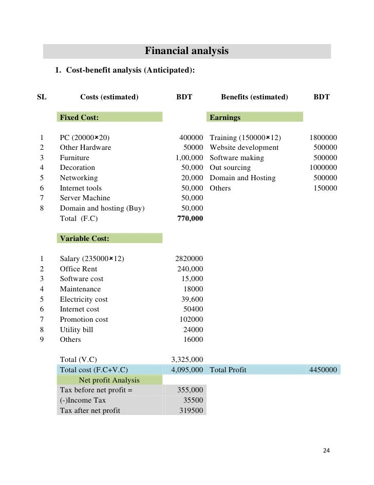 Business plan for a website