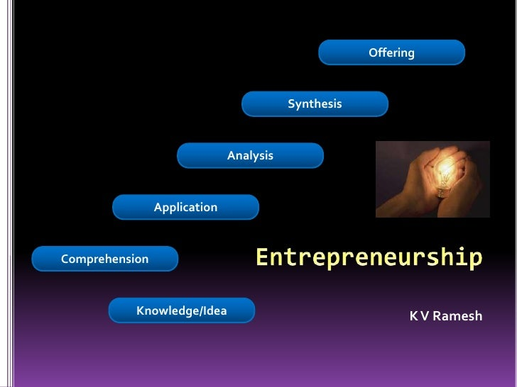 K V Ramesh<br />Offering<br />Synthesis<br />Analysis<br />Application<br />Entrepreneurship<br />Comprehension<br />Knowl...