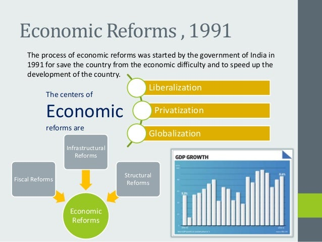 economic reforms of india from 1990 2010 India in the era of economic reforms (1990) and general electric (1997) according to the world investment report, 2004, in 2001, india's share.