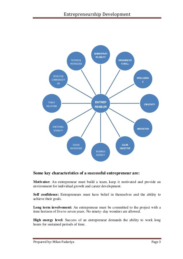 assignment 2 you are an entrepreneur essay Strayer acc 557 week 6 assignment 2 – you are an entrepreneur | august 22, 2018 student life does not generally afford a great deal of free time to pursue your personal interests however, at one point, you may have considered turning a personal interest or hobby into an official enterprise.