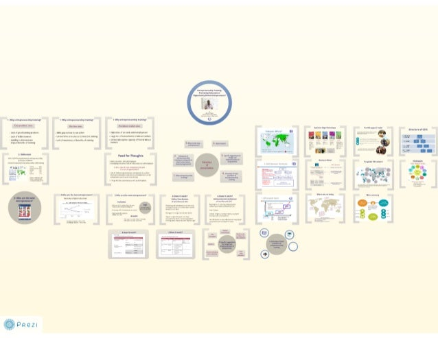 Labor Market Core Course 2013: Entrepreneurship training