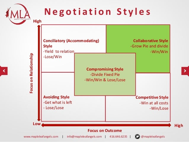 negotiation styles Bargaining is the most common style of negotiation, as well as the easiest to  apply most commonly applied to situations that involved sales,.