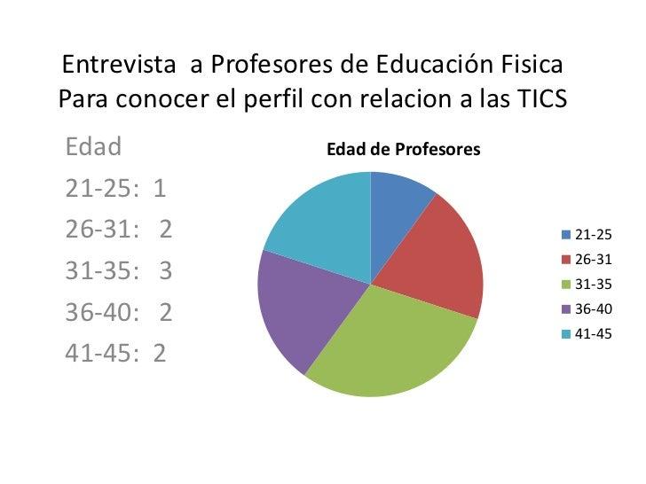 Entrevista a Profesores de Educación FisicaPara conocer el perfil con relacion a las TICSEdad                    Edad de P...