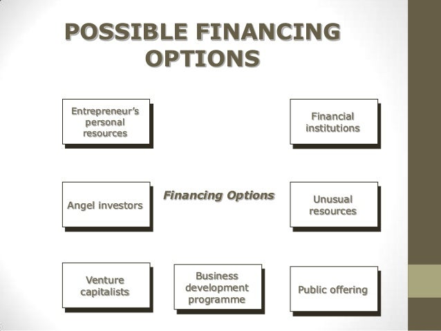 Evaluating business plans