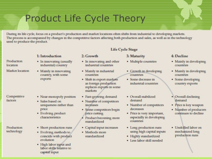 international product life cycle theory Theories of international production a critical perspective 1  internalization theory of the tncs and  vernon and the product life cycle.