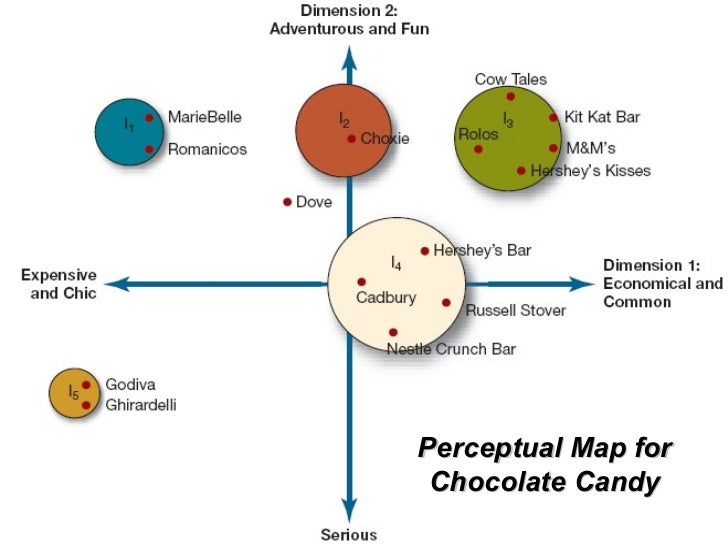 chocolate segmentation Segmentation by type • chocolate • sugar confectionery • gum in terms of types, chocolate confectionery dominated the market is projected maintain its leading.