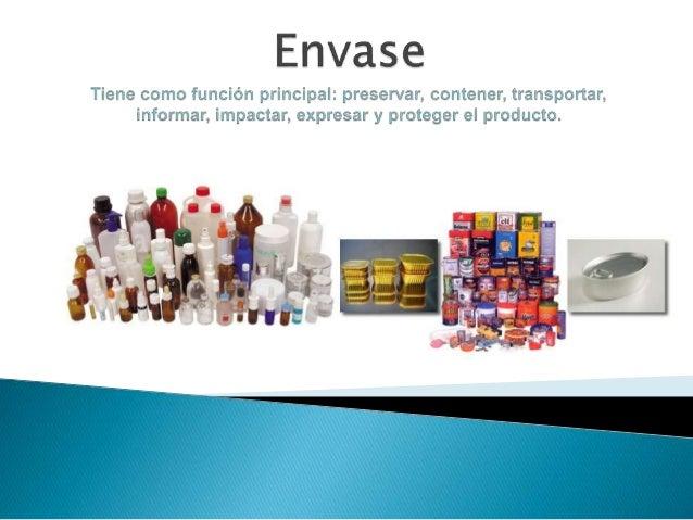 Envase,empaque y embalaje