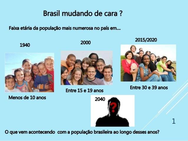 1 Brasil mudando de cara ? 1940 2000 Faixa etária da população mais numerosa no país em.... Menos de 10 anos Entre 15 e 19...