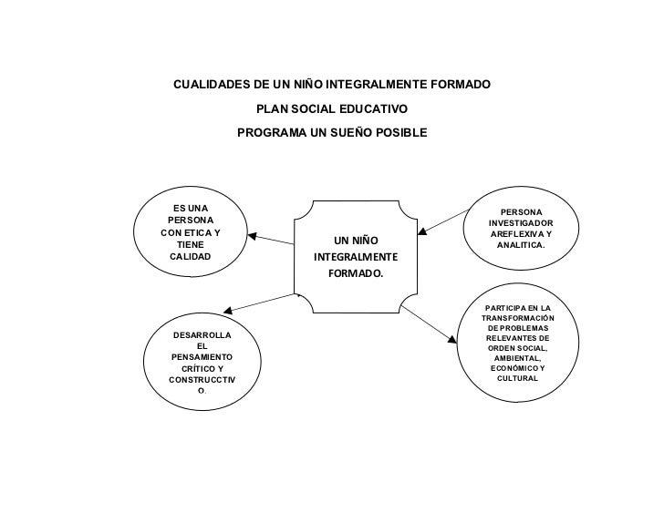 CUALIDADES DE UN NIÑO INTEGRALMENTE FORMADO                  PLAN SOCIAL EDUCATIVO                PROGRAMA UN SUEÑO POSIBL...