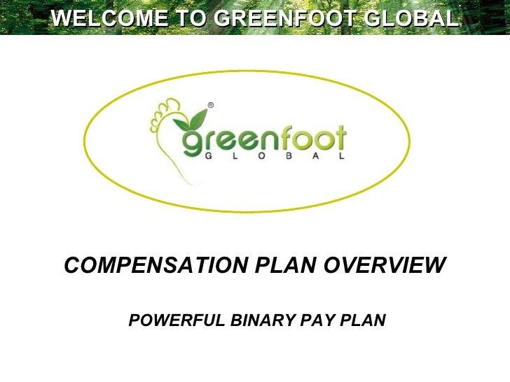 GreenFoot Global-EnviroTabs-Business Presentation