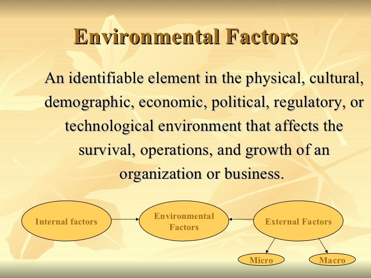 Five Components of an Organization's External Environment