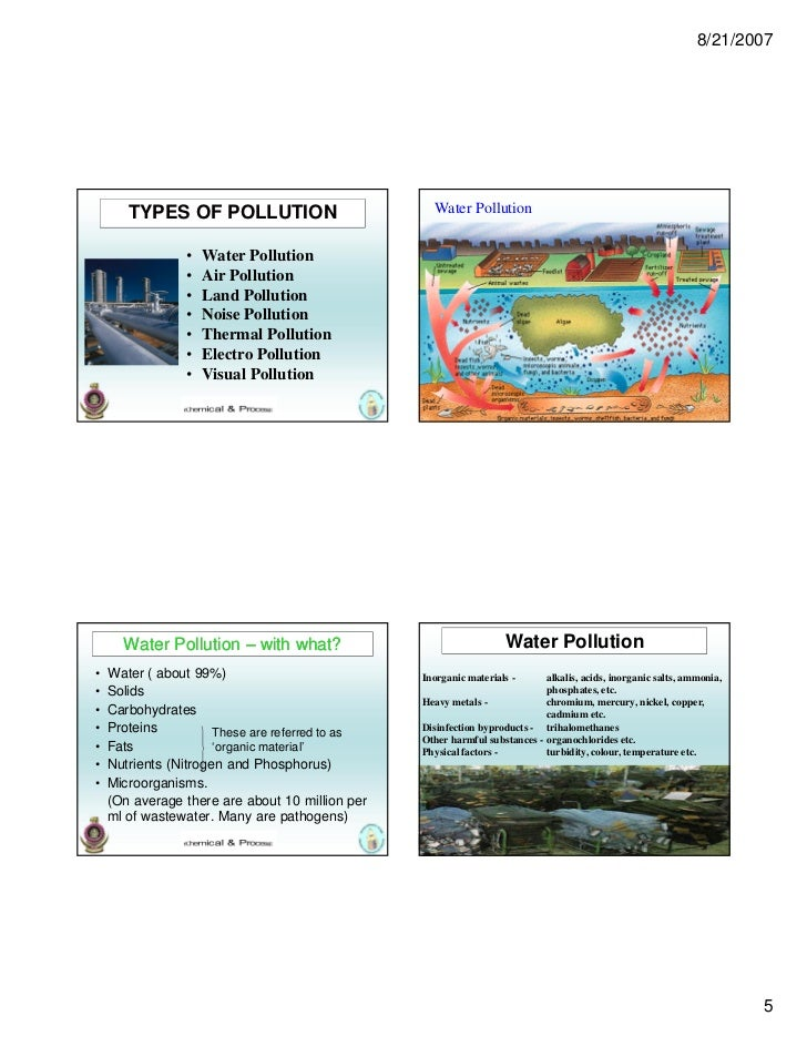 essay on water pollution for class 7 Free essays on essay topics for class 7 get help with your writing 1 through 30.