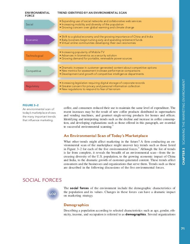 macroeconomic analysis and global business environment