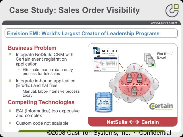 "Presentation: ""Case Study: Sales Order Visibility"""