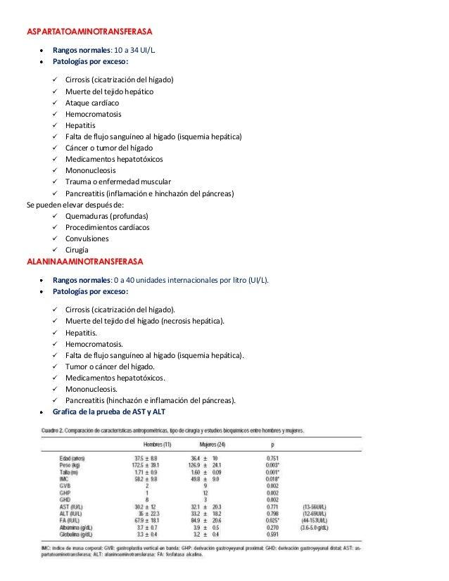 Enzimas comunes en dx clinico