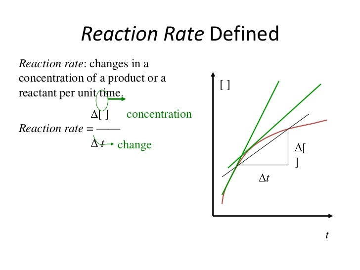 how to determine the rate of change for an equation