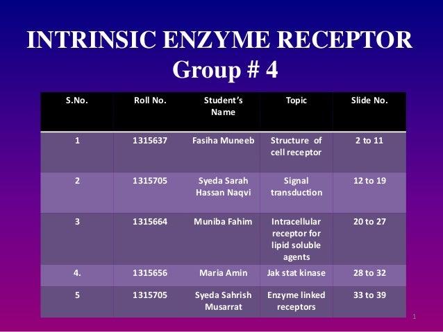 Enzyme linked receptors (1)