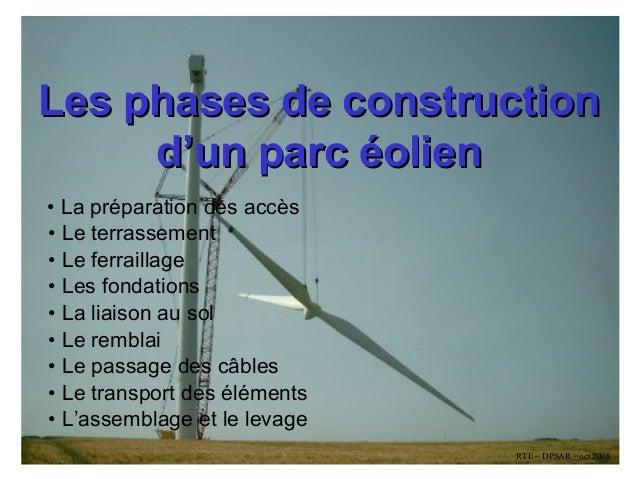 Les phases de construction     d'un parc éolien• La préparation des accès• Le terrassement• Le ferraillage• Les fondations...