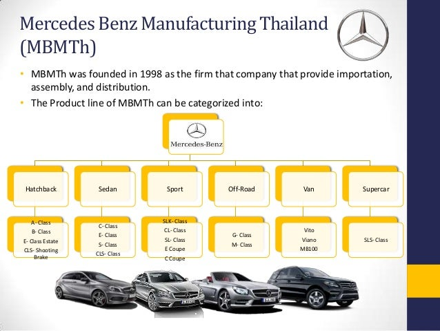 """mercedes benz organization chart The name """"mercedes-benz"""" is considered as embodiment of tradition and innovation all over the world."""