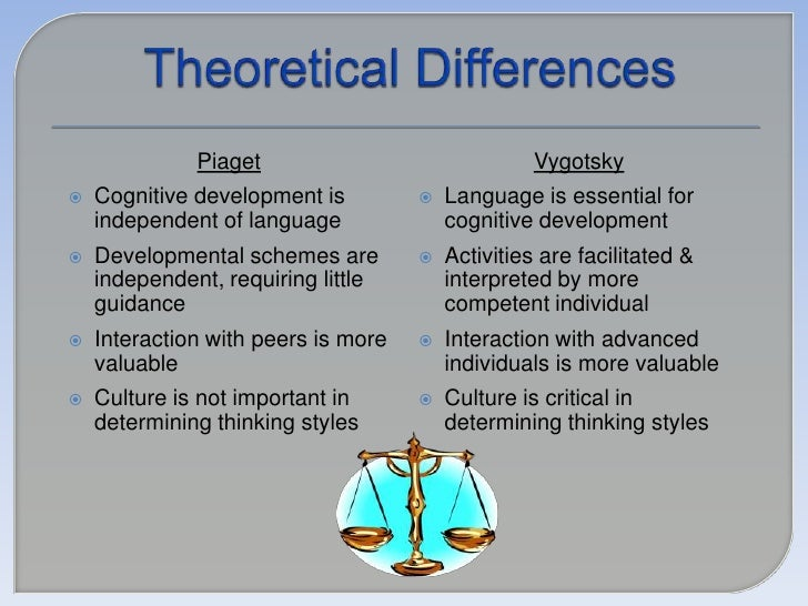 compare and contrast piagets and vygotskys Dewey's dynamic integration of vygotsky and piaget susan j mayer piaget, in seeking to track the development of children's thought, created for vygotsky, in contrast, the toppling of despotism in the name of human.