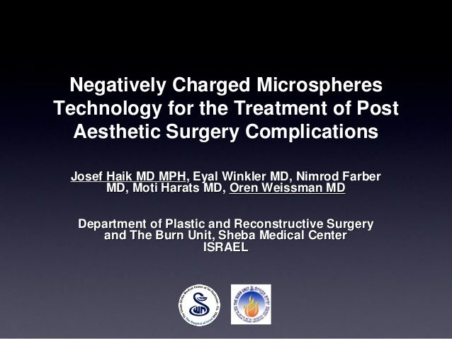 Negatively Charged Microspheres Technology for the Treatment of Post Aesthetic Surgery Complications Josef Haik MD MPH, Ey...