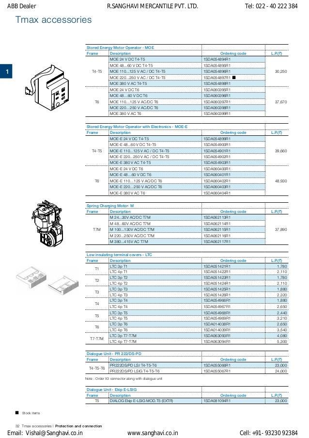 abb price list 2016