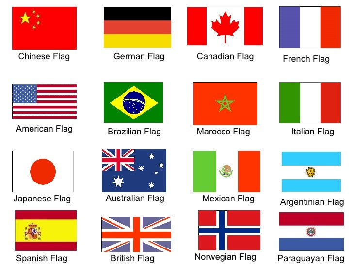 The gallery for --> Individual Flags Of The World Countries