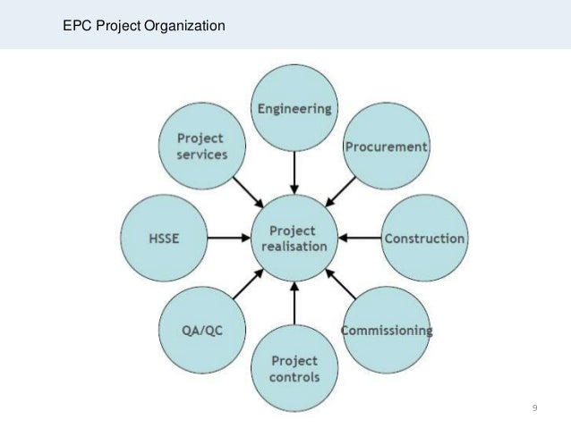 Epc project interdepency and Work Flow- promo