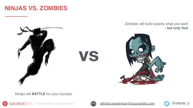 English research paper topic: Should I do ninjas or zombies?