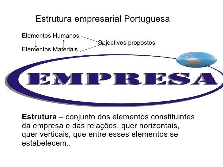 Estrutura empresarial Portuguesa Elementos Humanos    Objectivos propostos Elementos Materiais  Estrutura  – conjunto dos ...