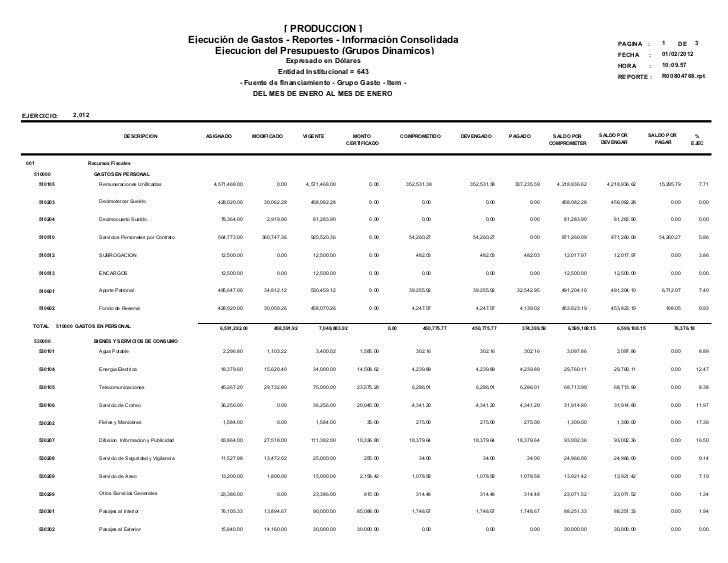 [ PRODUCCION ]                                                                    Ejecución de Gastos - Reportes - Informa...