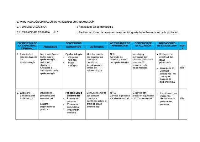 3.- PROGRAMACIÓN CURRICULAR DE ACTIVIDADES EN EPIDEMIOLOGÍA 3.1. UNIDAD DIDÁCTICA : Actividades en Epidemiología 3.2. CAPA...