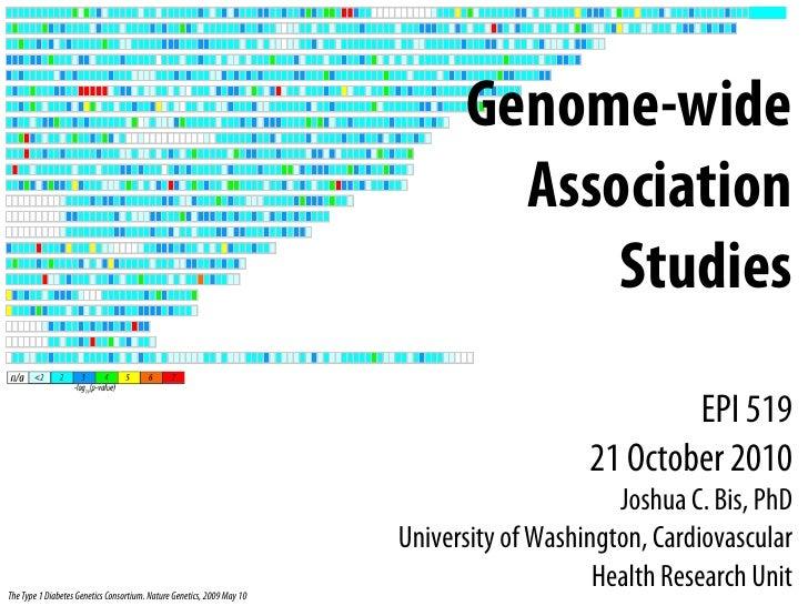 Genome-wide                                                                             Association                       ...