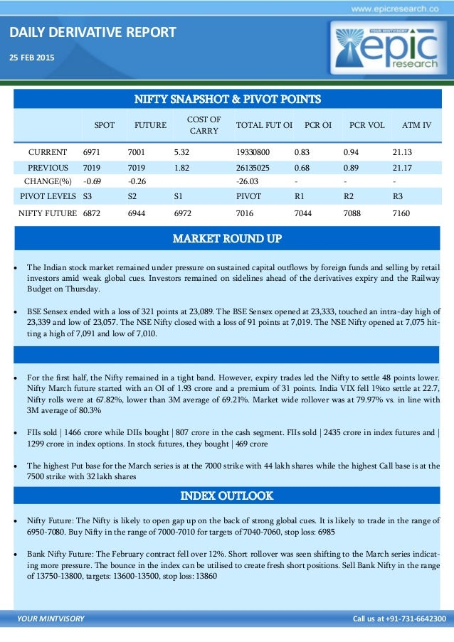 Research report on indian stock market