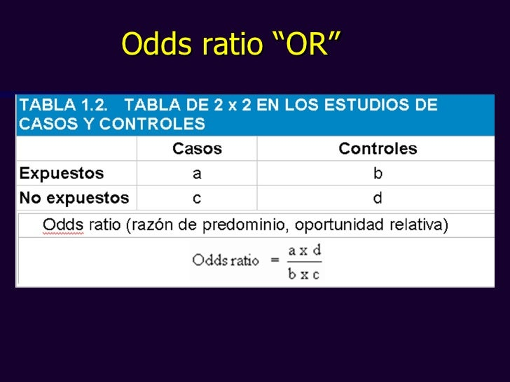 How to calculate payout ratio gambling online gambling book of ra