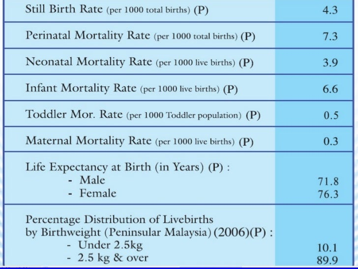 the mortality rate of tetanus patients Fectious complications, mortality rate, and treatment group 1, two patients developed tetanus after inducted abortions autonomic instability.