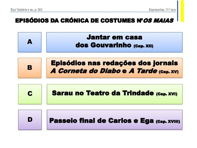 EPISÓDIOS DA CRÓNICA DE COSTUMES N'OS MAIAS Jantar em casa dos Gouvarinho (Cap. XII) Episódios nas redações dos jornais A ...