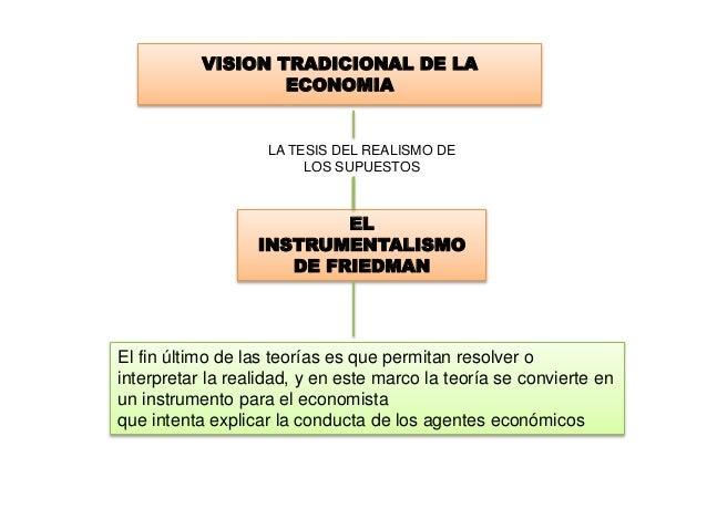 VISION TRADICIONAL DE LA ECONOMIA EL INSTRUMENTALISMO DE FRIEDMAN El fin último de las teorías es que permitan resolver o ...