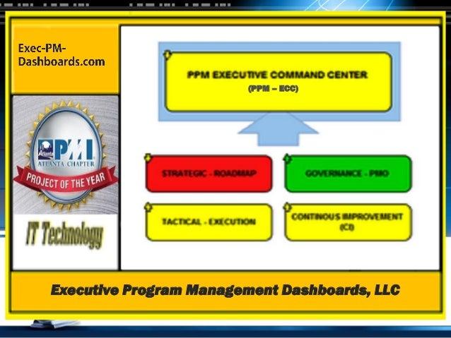 Executive Program Management Dashboards, LLC Exec-PM-Dashboards.com PPM IT BALANCED SCORECARD - PORTFOLIO MANAGEMENT TOOL ...