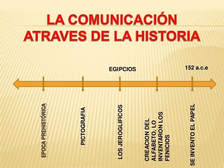 LA COMUNICACIÓN ATRAVES DE LA HISTORIA<br />152 a.c.e<br />EGIPCIOS<br />CREACION DEL ALFABETO, LO INVENTARON LOS FENICIOS...