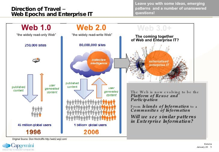 Direction of Travel –  Web Epochs and Enterprise IT <ul><li>The Web is now evolving to be the  Platform of Reuse and Parti...
