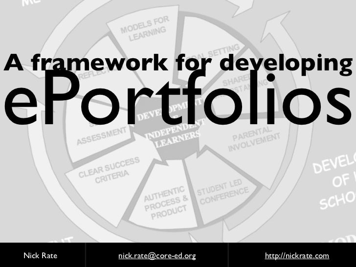 A framework for developingePortfolios Nick Rate   nick.rate@core-ed.org   http://nickrate.com