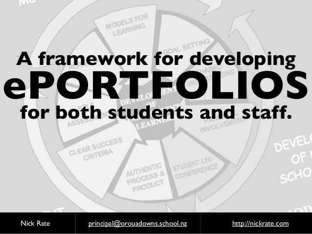 ePORTFOLIOS Nick Rate principal@orouadowns.school.nz http://nickrate.com A framework for developing for both students and ...