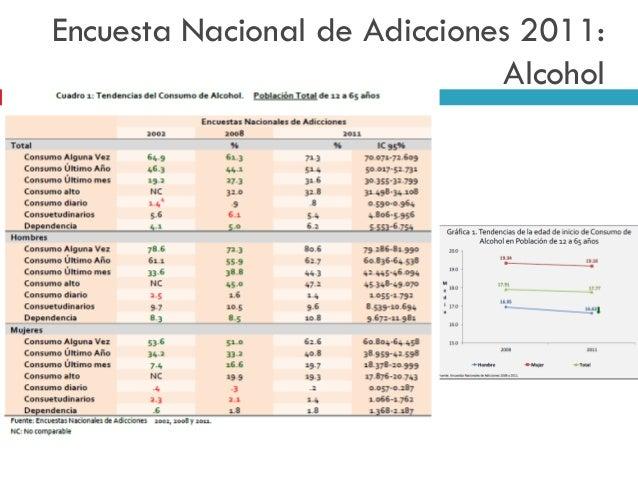 La codificación alcohólica la codificación láser