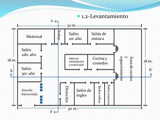 Baño De Una Guarderia:levantamiento b b baños niños baños maestros bodega